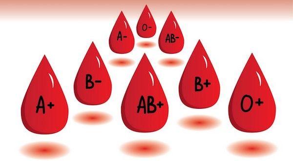 kan uyuşmazlığı, kan uyuşmazlığı nedenleri, kan uyuşmazlığı sonuçları